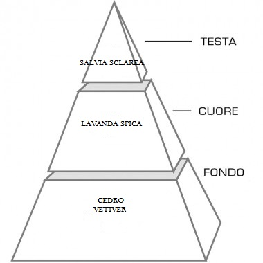 piramide SPIGO DEL BARGELLO